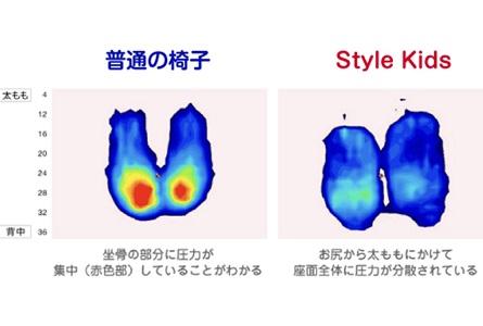 正しい姿勢が腰や身体の負担を軽減
