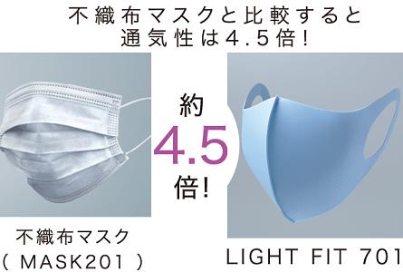 不織布マスクと比較すると通気性は4.5倍!